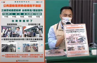 快新聞/台南公車站設「AI智慧防疫系統」! 不戴口罩就「廣播放送」