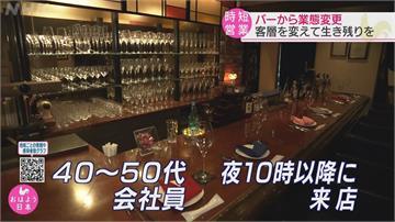 東京餐飲娛樂提早打烊措施延長 店家營收瞬間腰斬哀嚎「快倒店」
