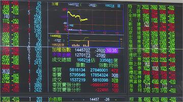 台股一度躍上14500點創新高 半導體類股回檔 外資明年初有望回補