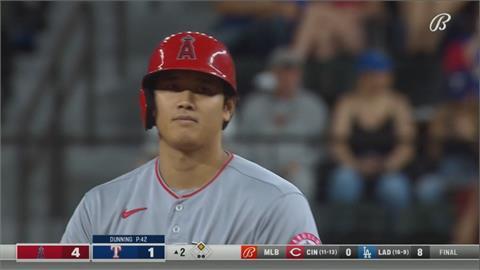 MLB/大谷投打全勤如鐵人 又敲超大號二壘安打