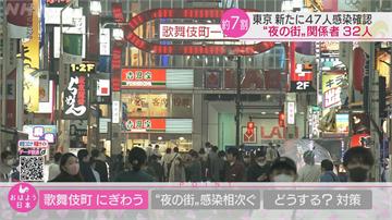 東京6/14單日新增47例確診 官方嚴防風化場所變防疫破口