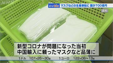 強化供應鏈 日本補助口罩等產業遷出中國