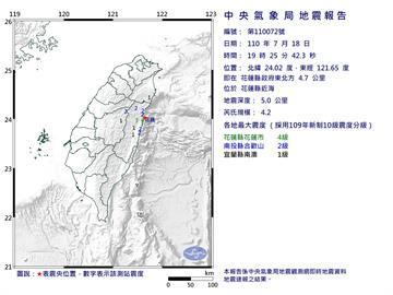 快新聞/花蓮19:25規模4.2地震! 最大震度4級