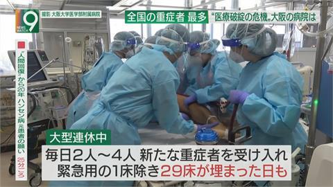 日本北海道、岡山、廣島進入緊急事態  英變種病毒肆虐病程快速死後確診率大增