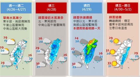 快新聞/雨彈將開炸! 一張圖秒懂未來一週全台降雨熱區