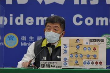 快新聞/單日爆4例本土、1人死亡 陳時中坦言「心情很沉重」但疫情沒升級