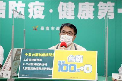 快新聞/台南連續100天「本土+0」 黃偉哲:連百日加零並非從天而降、持續防疫