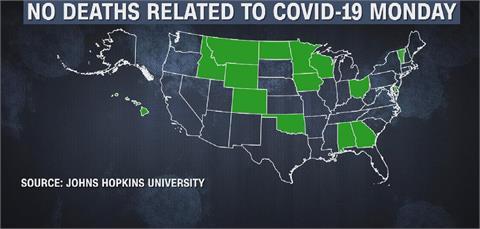 美國武肺疫情好轉 50州確診個案首次下滑
