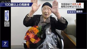 日本有8萬個百歲人瑞 全世界最長壽人在這個縣