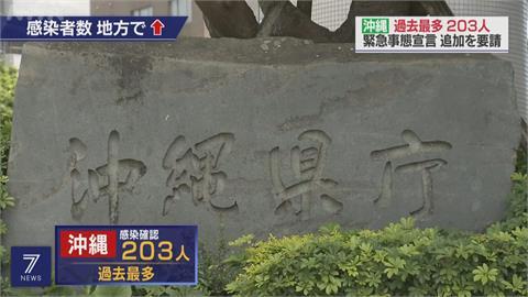 沖繩疫情急速蔓延 籲請日本政府宣布緊急狀態
