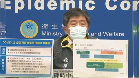 快新聞/流感疫苗10/1開打! 陳時中:與COVID-19疫苗至少間隔7天