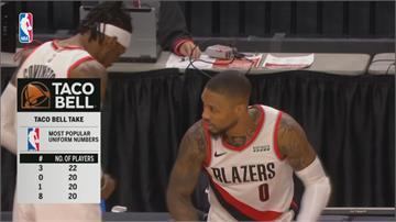 NBA/里勒火力猛攻最高39分 拓荒者送灰狼6連敗