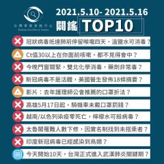 【2021/5/10-2021/5/16】闢謠TOP10