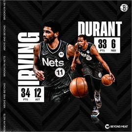 NBA/杜蘭特歸隊板凳出發 飆33分助籃網賞太陽連敗