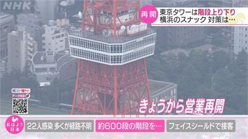 日本解除緊急事態!北九州再爆武漢肺炎「第二波」疫情