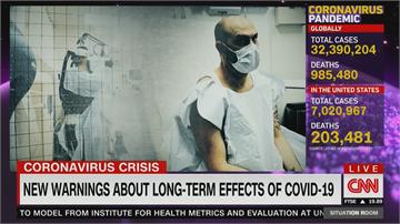 歐美部分武肺患者康復後 仍有後遺症 佛奇警告: 恐終身受苦