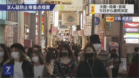 日疫情復燃 大阪、兵庫等實施「防止蔓延措施」