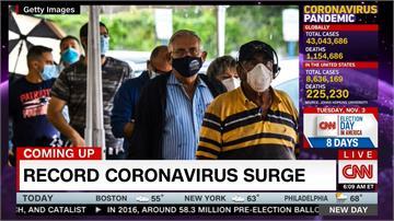 疫情越來越惡化?美國一週增48萬確診創新高