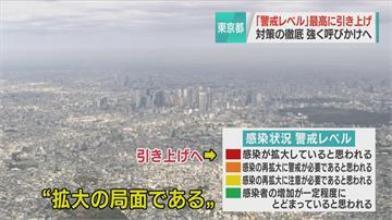 快新聞/東京單日確診暴增534例創新高! 政府宣布「疫情警戒升至最高等級」