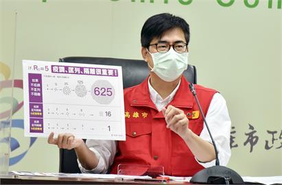 抗戰527天!陳其邁挺醫護曝「最美背影照」 網喊:台灣加油