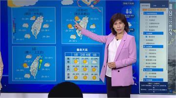 快新聞/中秋連假迎恐怖塞車潮 「氣象、路況聯合預報」一次掌握資訊
