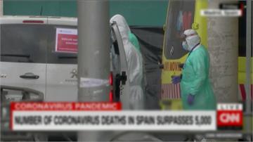 快新聞/西班牙各地爆逾150起群聚感染 巴塞隆納400萬人禁足