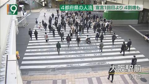 日本武肺死亡破萬 緊急事態難遏止疫情?