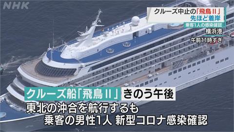 日豪華遊輪「飛鳥2號」傳乘客確診 船公司緊急返回