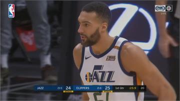 NBA/戈貝爾雙二十演出 爵士九連勝穩居NBA第一