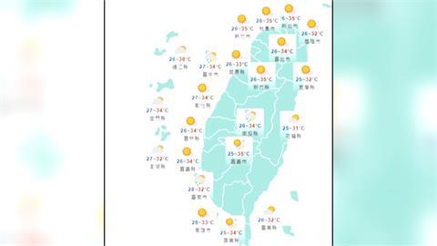 入秋首波東北風將至 北海岸、東北部慎防雨勢
