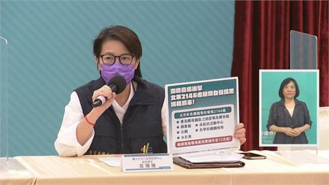 快新聞/台北2146處機關自營場地「租金減半」! 小巨蛋、圖書館皆適用