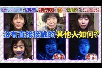 一家7口只有她沒被感染病毒!日本實驗:這件事是關鍵