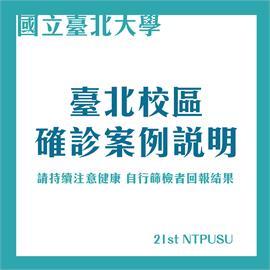 快新聞/台北大學同寢室友2人染疫 校方成立應變小組急快篩