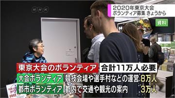 東京奧運倒數兩年 大會志工招募開跑