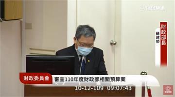 快新聞/國安基金退場與否下午例會討論 蘇建榮:第3季未加碼護盤
