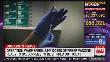 美國一週逾20萬確診、單日死亡3千人 食藥局將討論緊急授權 最快週末開始接種