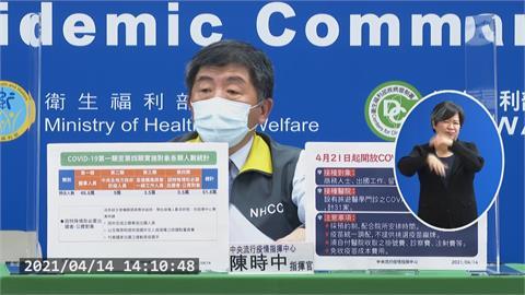催打!下週三開放自費打疫苗 「不限國籍」最貴600元