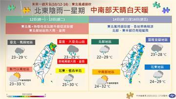 快新聞/一張圖秒懂下週天氣 北、東「陰雨一星期」中南部白天暖