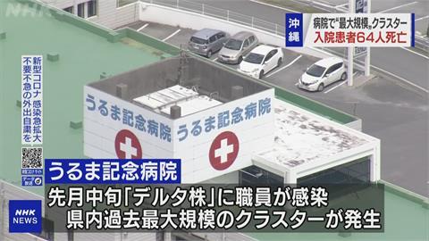 沖繩醫院大規模群聚 已釀64死