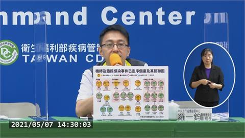 快新聞/華航第一批「清零計畫」共54名 指揮中心:可自行開車前往採檢