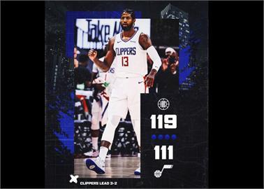 NBA/雷納德缺陣喬治挺身而出 快艇逆轉爵士聽牌