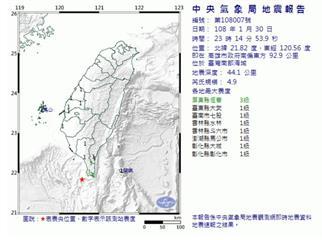 23:14地牛翻身!南台灣4.9地震 屏東最大震度3級