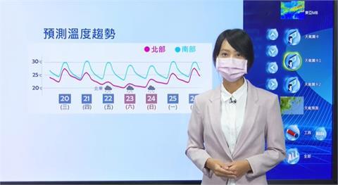 快新聞/今年冬季「反聖嬰」偏冷! 氣象局:全台天氣明轉濕涼持續到週末