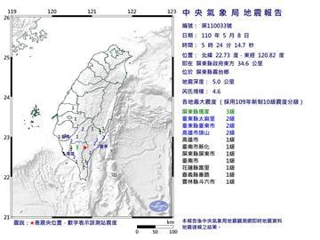 快新聞/屏東霧台連兩震! 規模4.6、4.3 最大震度3級