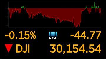 美聯準會維持利率逼近於零 那史達克漲0.5%新高