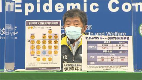快新聞/新北幼兒園再增6例確診「累計22人染疫」 確定為Delta病毒