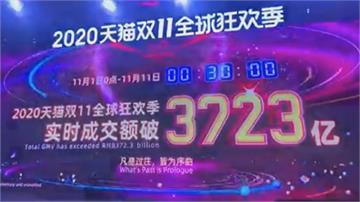 雙11開賣30分鐘成交1.6兆台幣天貓每秒訂單58.3萬筆創紀錄