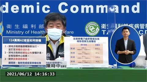 京元電「高風險」居家隔離移工1425人週二採檢 陳時中憂心:可能確診人數會比較多
