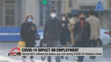 南韓疫情惡化 失業受創重 近半數人口失業或減薪