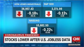 美國經濟再衰退 國會計畫再推一兆美元紓困案